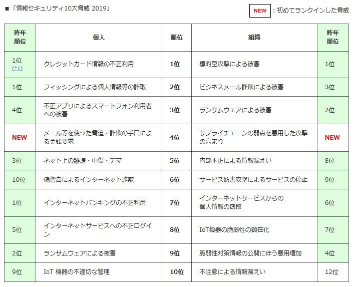f:id:midukichannopapa:20200510024552j:plain