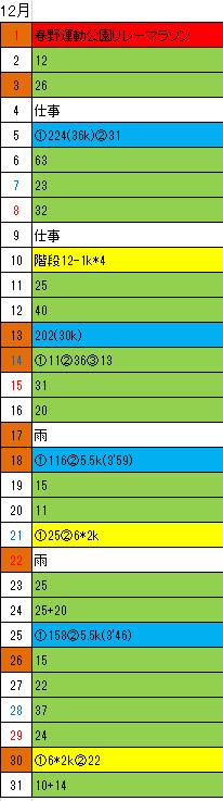 f:id:midyuti:20200109121114j:plain