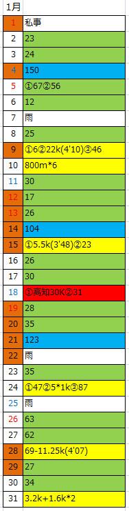 f:id:midyuti:20200204141429j:plain