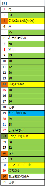 f:id:midyuti:20200410170110j:plain