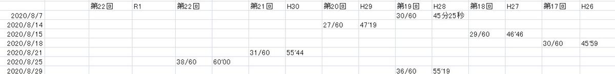 f:id:midyuti:20210112083532j:plain