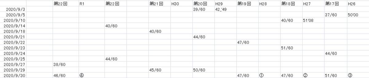 f:id:midyuti:20210112083632j:plain