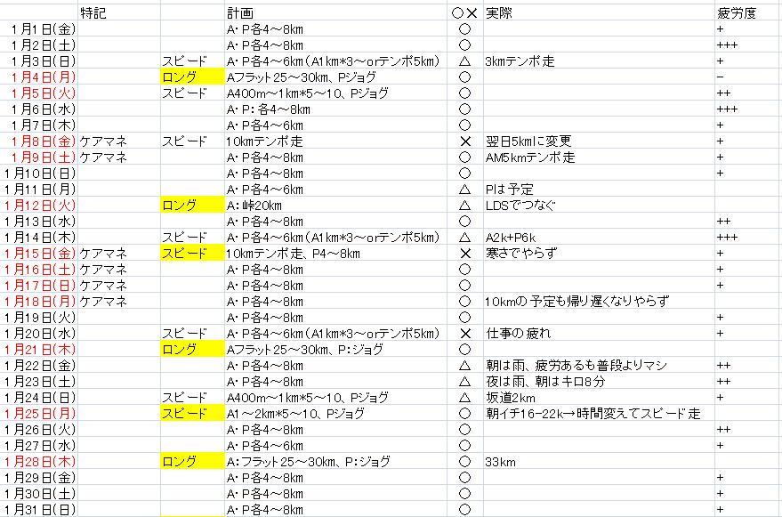 f:id:midyuti:20210204200723j:plain