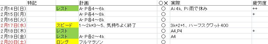 f:id:midyuti:20210221065400j:plain