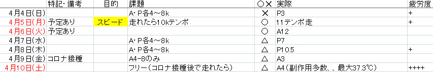 f:id:midyuti:20210410194554j:plain