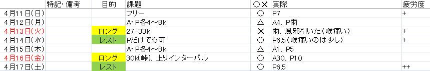 f:id:midyuti:20210417193933j:plain