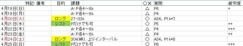 f:id:midyuti:20210425195642j:plain