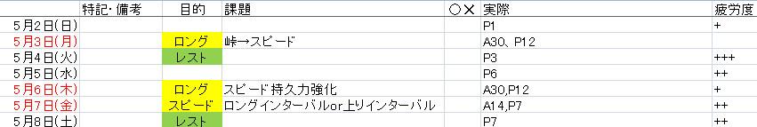 f:id:midyuti:20210508192759j:plain