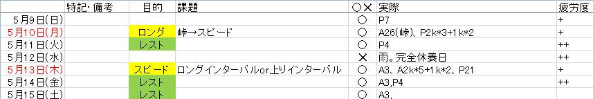 f:id:midyuti:20210516151531j:plain