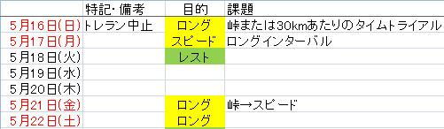 f:id:midyuti:20210516152613j:plain