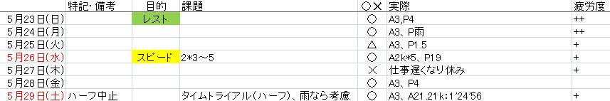 f:id:midyuti:20210530145039j:plain