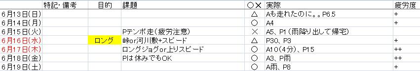 f:id:midyuti:20210621070850j:plain
