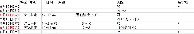f:id:midyuti:20210918193955j:plain