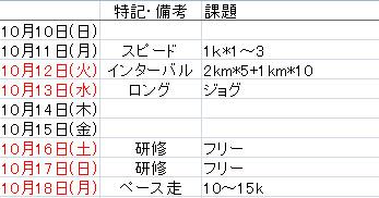 f:id:midyuti:20211009185446j:plain