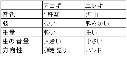 f:id:mie238f:20181001163318j:plain