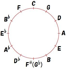 f:id:mie238f:20200117125543j:plain