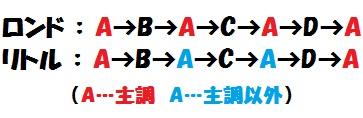 f:id:mie238f:20210216054758j:plain