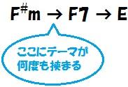 f:id:mie238f:20210521093358j:plain