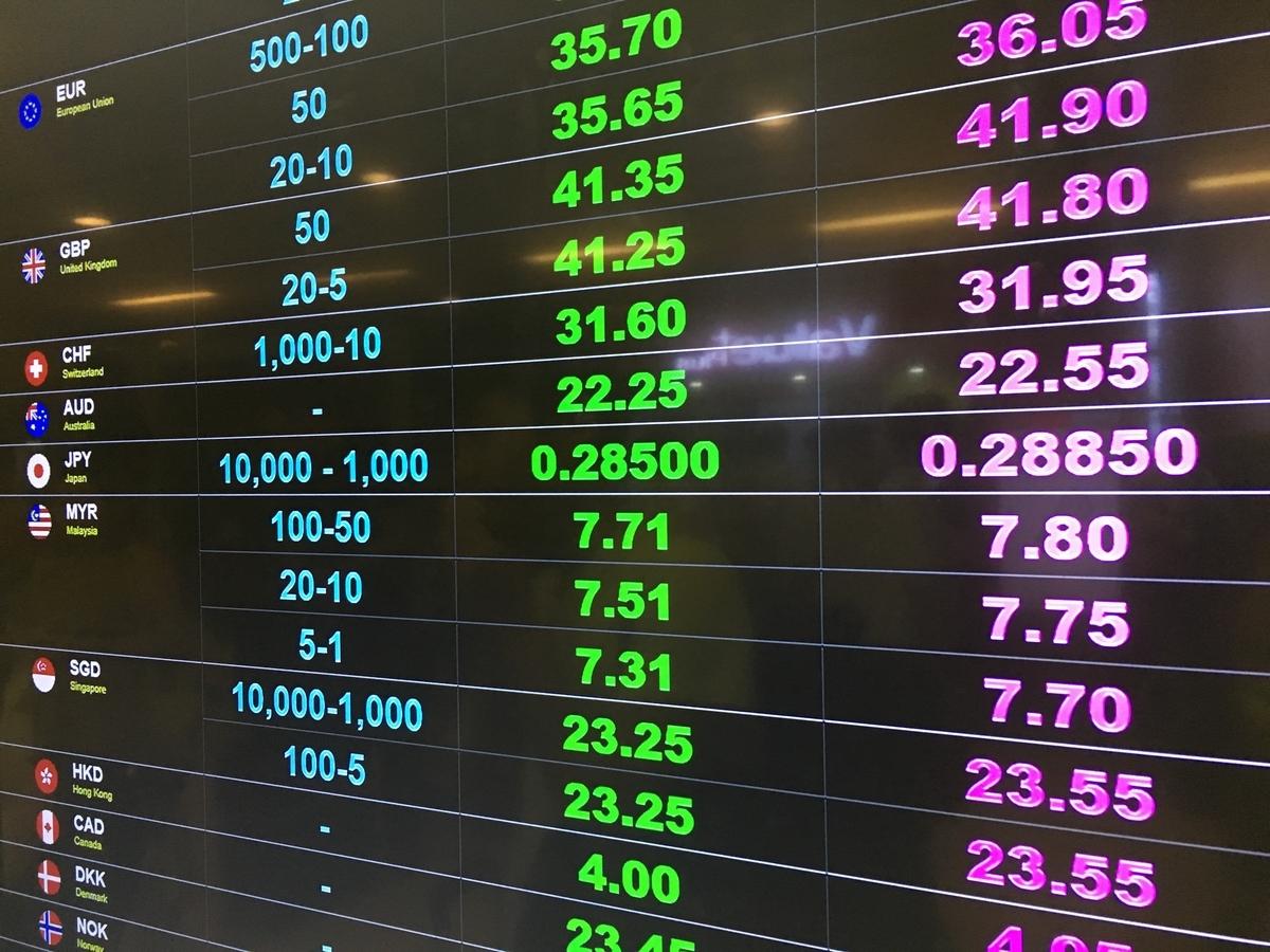 タイの両替所のレート