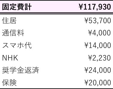 f:id:miek0:20171213221217p:plain