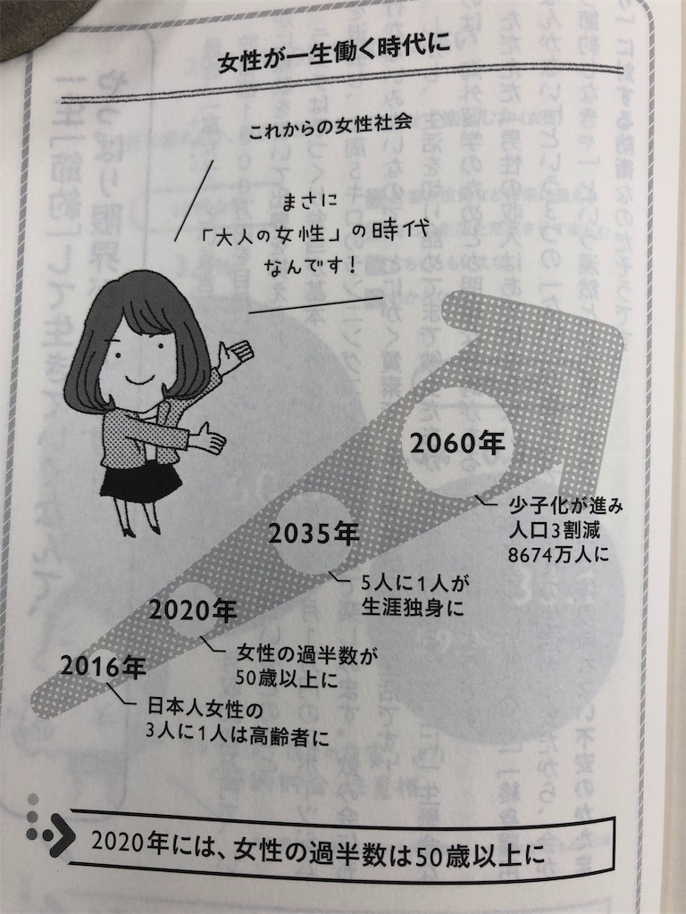 f:id:mieko-chan:20181010124940j:image