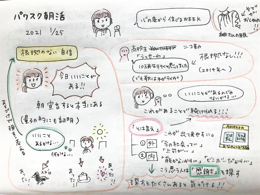 f:id:mieko-chan:20210125180402j:image
