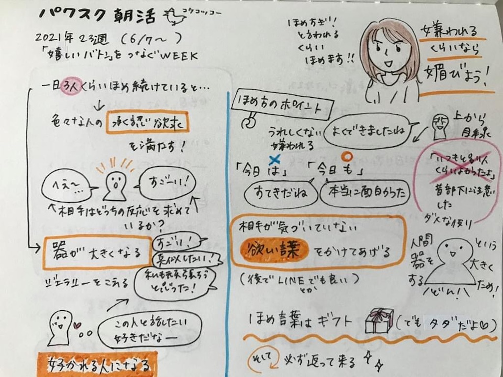 f:id:mieko-chan:20210607101042j:image