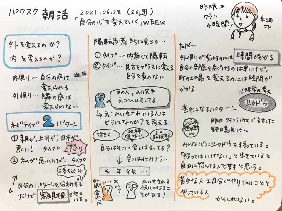 f:id:mieko-chan:20210628121528j:plain