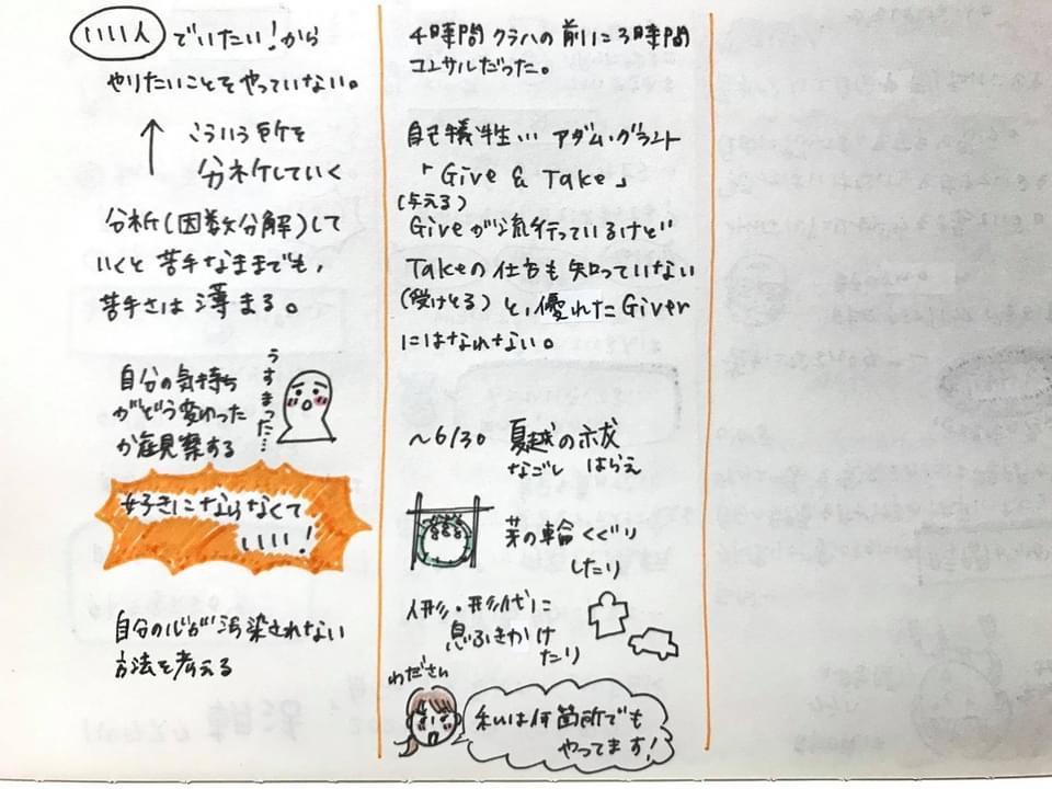 f:id:mieko-chan:20210628121542j:plain