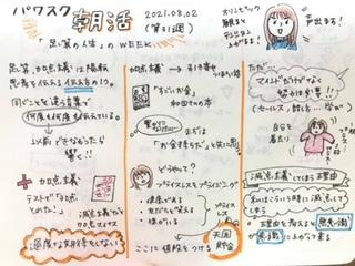 f:id:mieko-chan:20210802093002j:plain