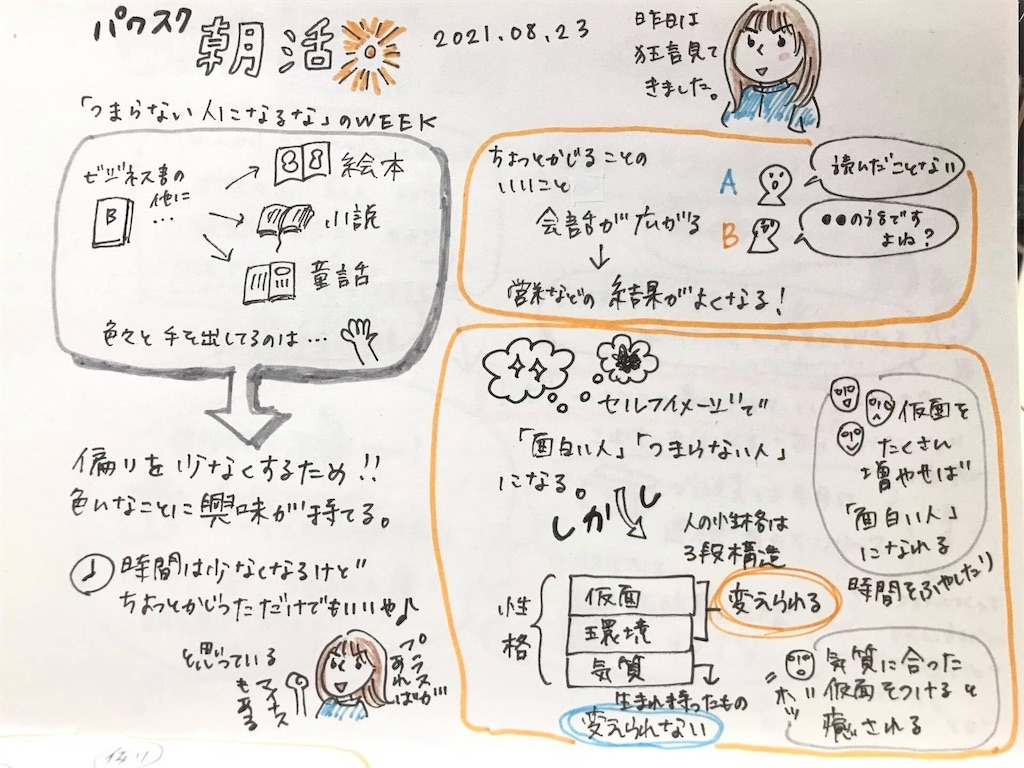 f:id:mieko-chan:20210823095721j:image