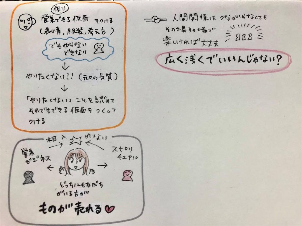 f:id:mieko-chan:20210823095727j:image