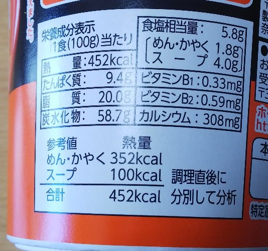 サッポロ一番みそラーメン50周年豪華版の栄養成分表示