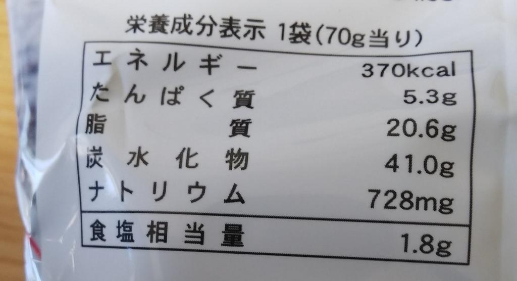 ベビースターラーメン丸の栄養成分表示
