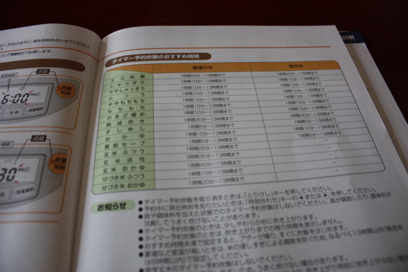 f:id:mifasorashido:20120428144156j:image