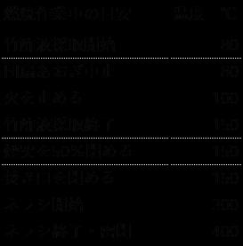 f:id:miffy17s:20210325195206p:plain:left:h200