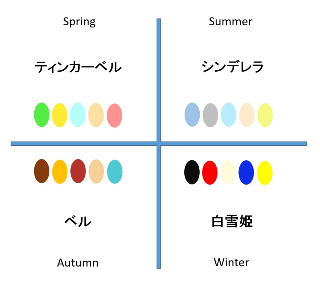 f:id:mihakokominao:20180209180245p:plain