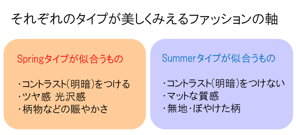 f:id:mihakokominao:20180422190850p:plain