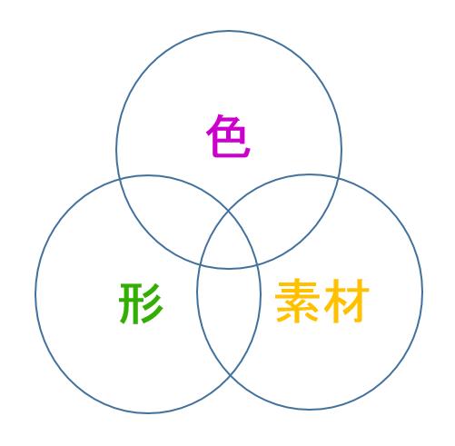 f:id:mihakokominao:20180503225608p:plain