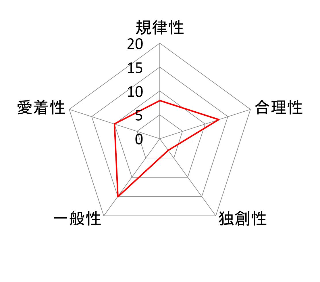 f:id:mihakokominao:20190426174503p:plain
