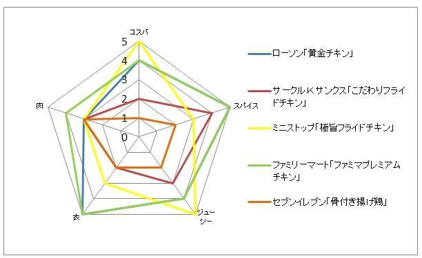 f:id:mihamaku:20131224230753j:plain