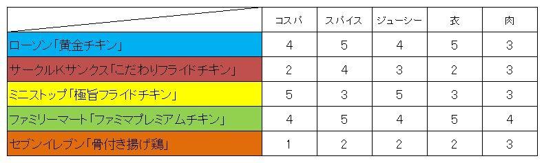 f:id:mihamaku:20150821084223j:plain