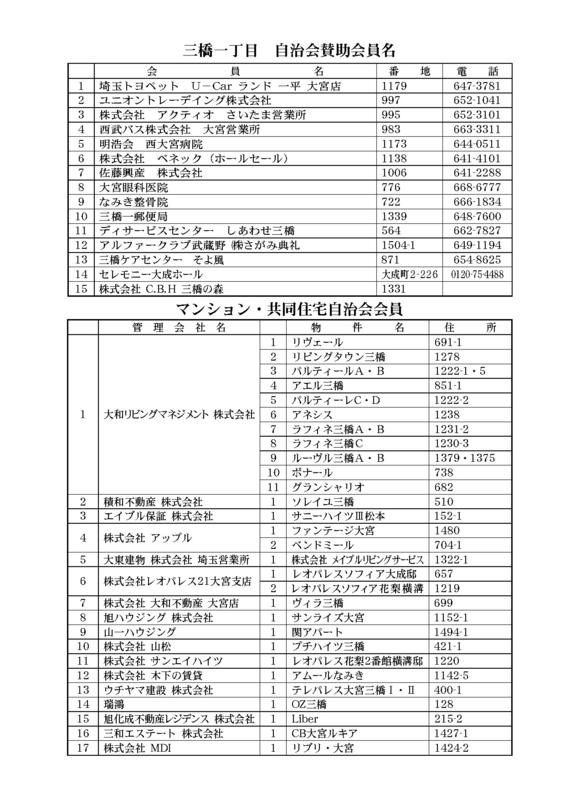 f:id:mihashi-1:20180513055325j:plain
