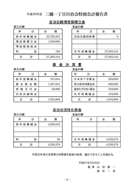 f:id:mihashi-1:20190512080439j:plain