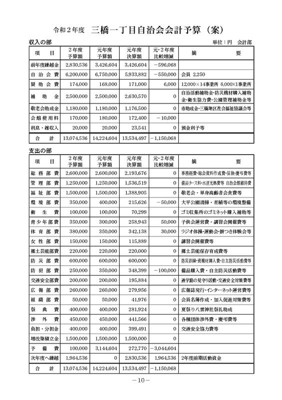 f:id:mihashi-1:20200423083604j:plain