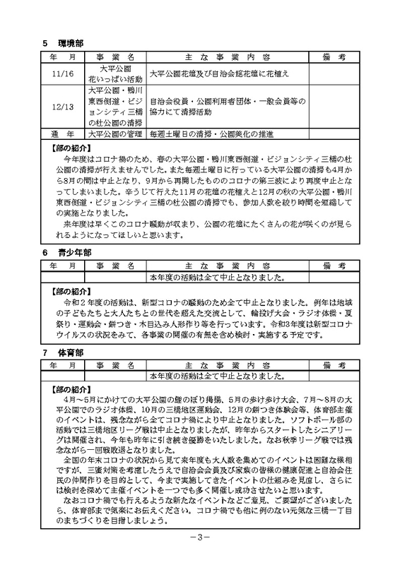 f:id:mihashi-1:20210528181102j:plain