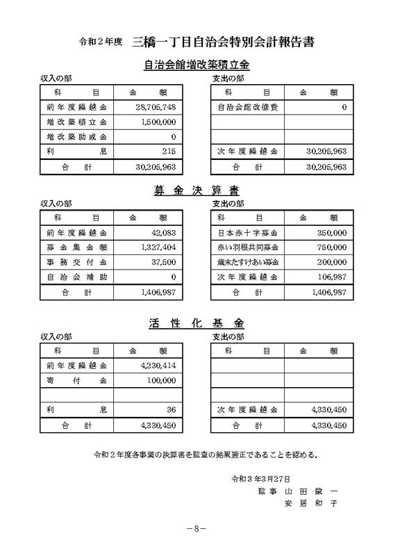 f:id:mihashi-1:20210528181123j:plain