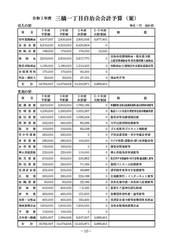 f:id:mihashi-1:20210528181131j:plain