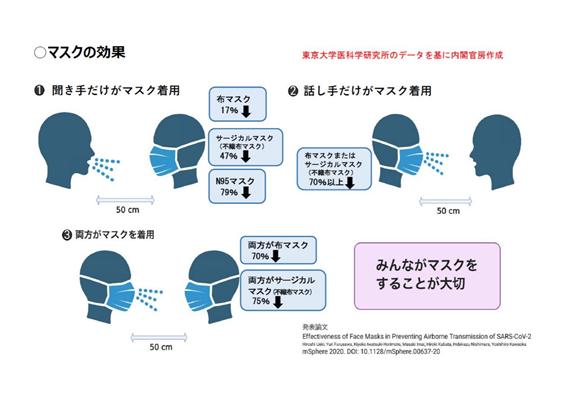 f:id:mihiromemo:20211003214842p:plain
