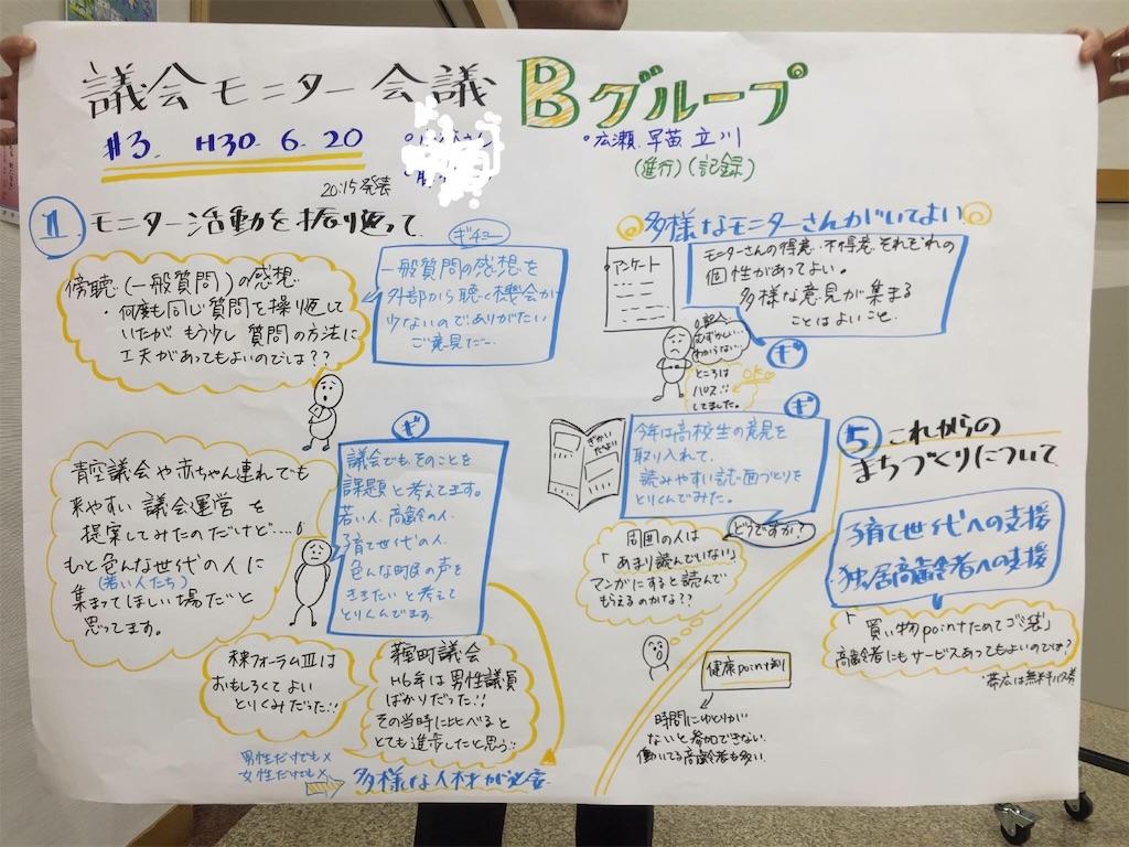 f:id:miho-tachikawa:20180621210121j:image